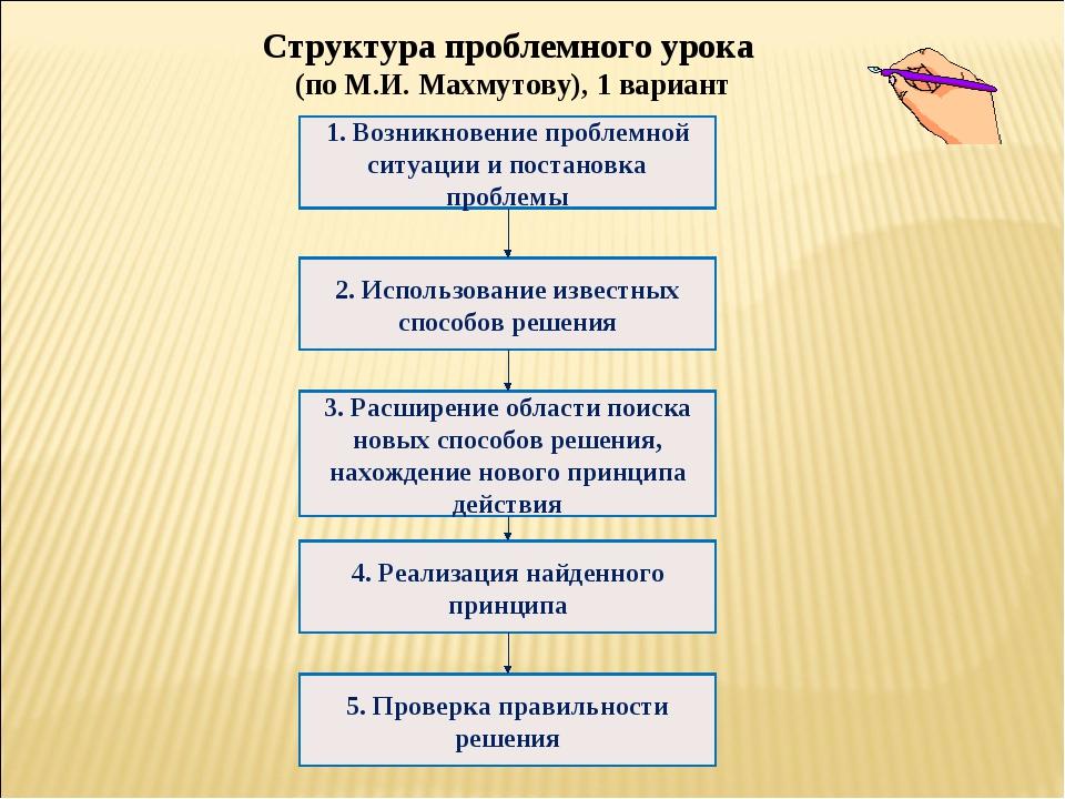 Структура проблемного урока (по М.И. Махмутову), 1 вариант 1. Возникновение п...