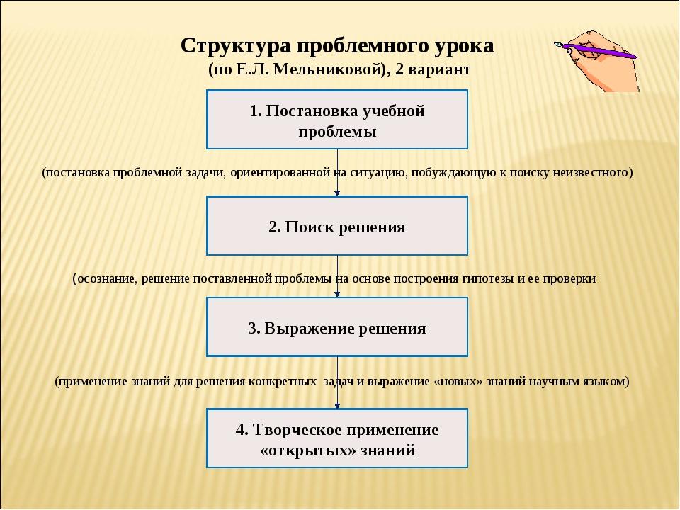 Структура проблемного урока (по Е.Л. Мельниковой), 2 вариант 1. Постановка уч...