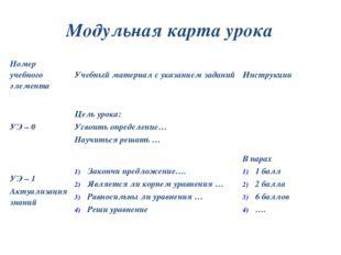 Модульная карта урока Номер учебного элемента Учебный материал с указанием за
