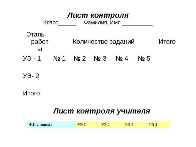 Лист контроля Класс______ Фамилия, Имя __________ Лист контроля учителя Этапы...