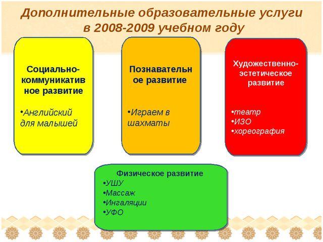 Дополнительные образовательные услуги в 2008-2009 учебном году Социально-комм...