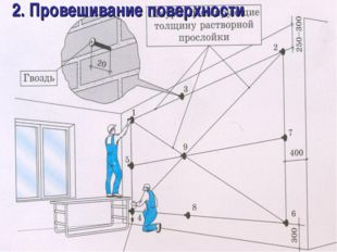 2. Провешивание поверхности