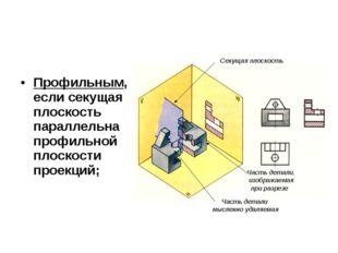 Профильным, если секущая плоскость параллельна профильной плоскости проекций;
