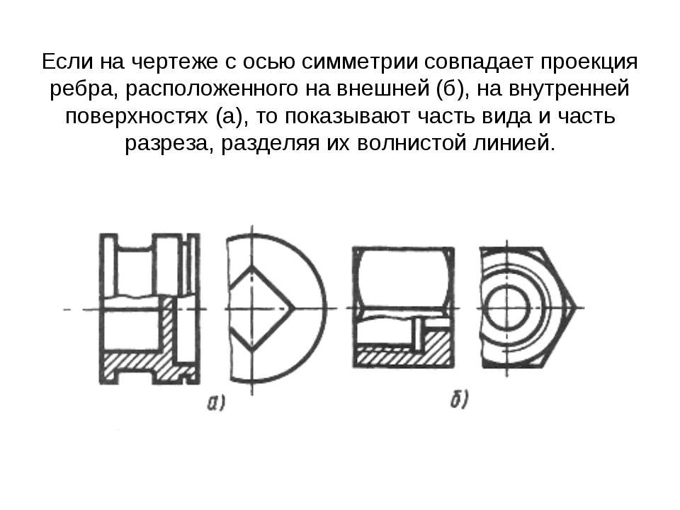 Если на чертеже с осью симметрии совпадает проекция ребра, расположенного на...