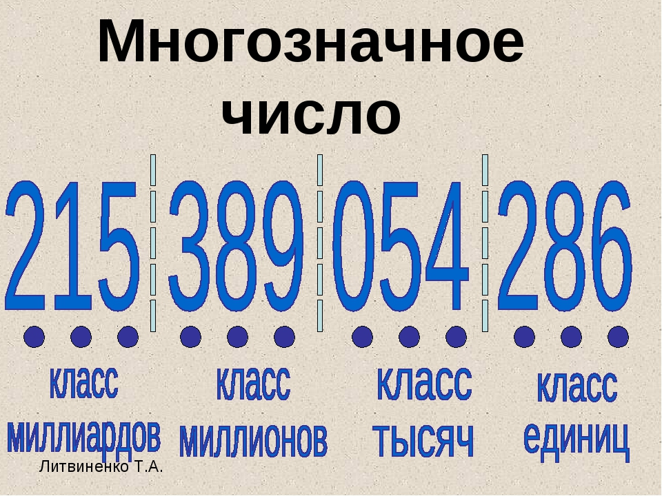 Многозначное число