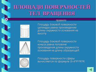 ПЛОЩАДИ ПОВЕРХНОСТЕЙ ТЕЛ ВРАЩЕНИЯ правило Площадь боковой поверхности цилин