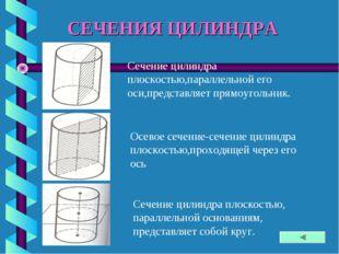 СЕЧЕНИЯ ЦИЛИНДРА Сечение цилиндра плоскостью,параллельной его оси,представляе