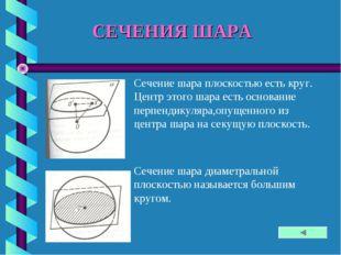 СЕЧЕНИЯ ШАРА Сечение шара плоскостью есть круг. Центр этого шара есть основан