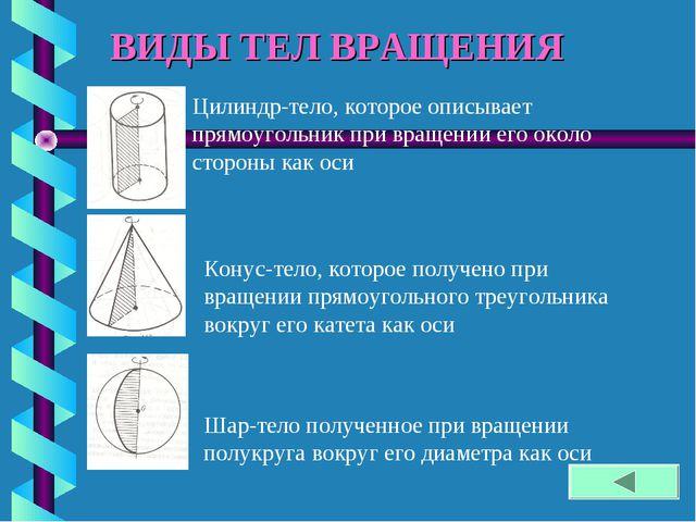 ВИДЫ ТЕЛ ВРАЩЕНИЯ Цилиндр-тело, которое описывает прямоугольник при вращении...