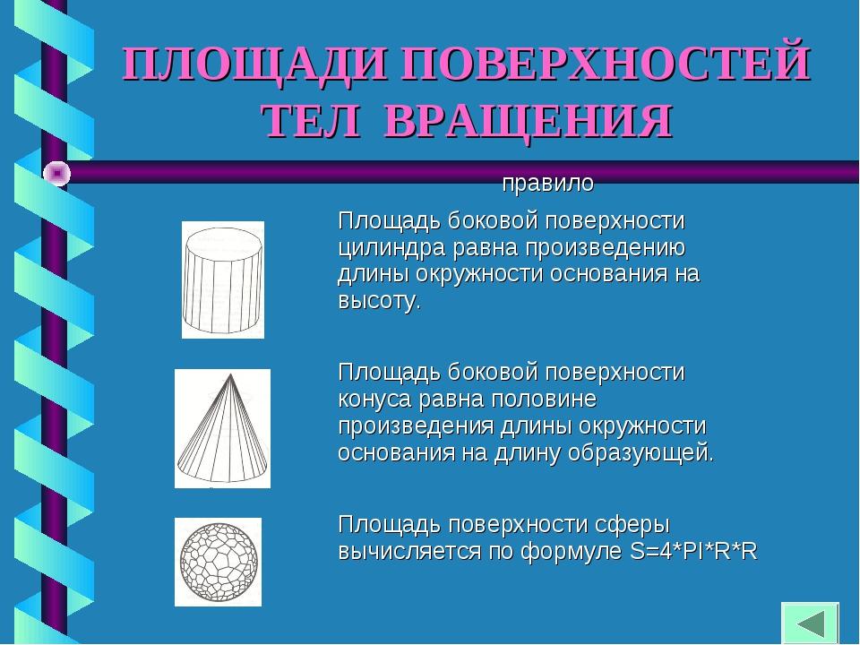 ПЛОЩАДИ ПОВЕРХНОСТЕЙ ТЕЛ ВРАЩЕНИЯ правило Площадь боковой поверхности цилин...