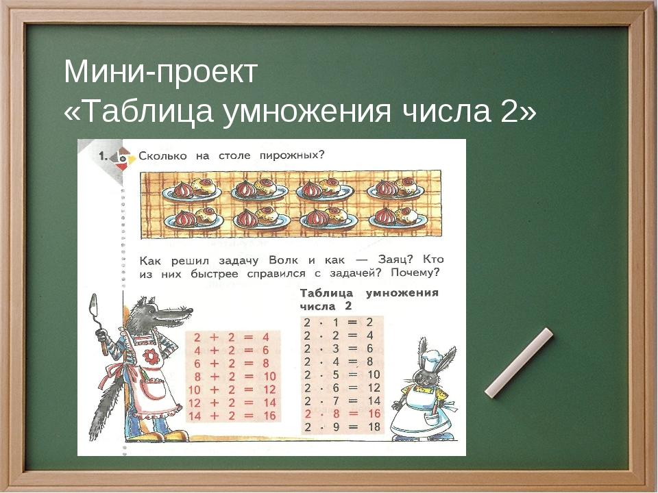 Мини-проект «Таблица умножения числа 2»