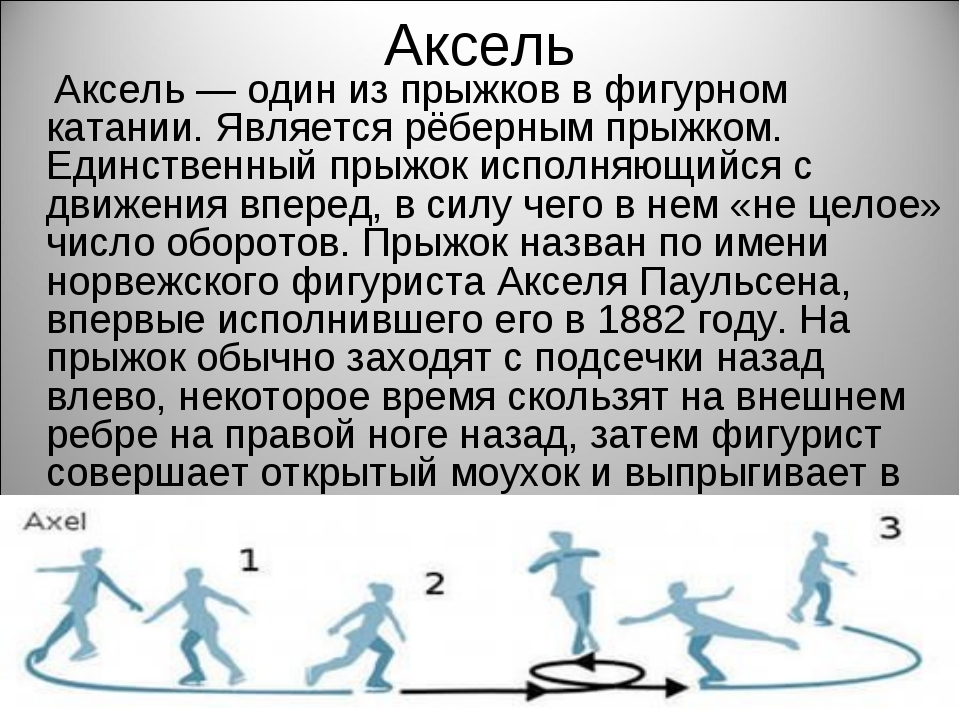 Аксель Аксель — один из прыжков в фигурном катании. Является рёберным прыжком...