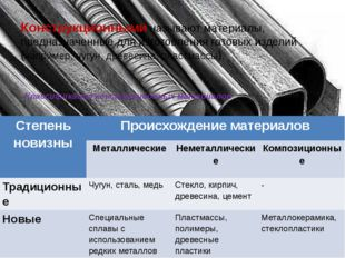 Конструкционными называют материалы, предназначенные для изготовления готовых