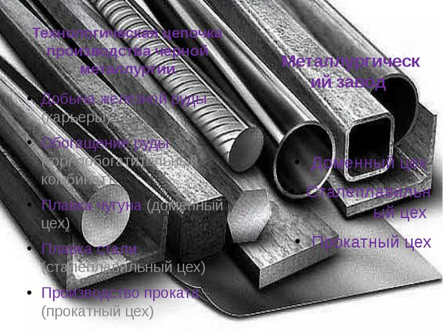 Технологическая цепочка производства черной металлургии Добыча железной руды...