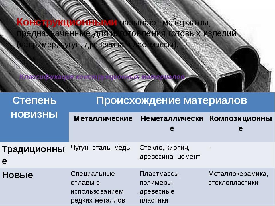 Конструкционными называют материалы, предназначенные для изготовления готовых...