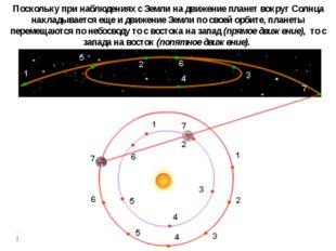 Поскольку при наблюдениях с Земли на движение планет вокруг Солнца накладывае