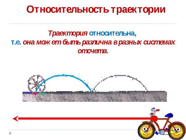 Относительность траектории Траектория относительна, т.е. она может быть разли...