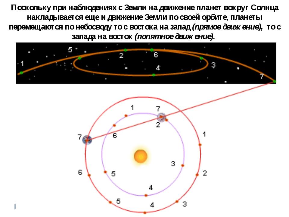 Поскольку при наблюдениях с Земли на движение планет вокруг Солнца накладывае...