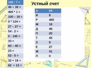 Устный счет 140 : 7 = 46 + 38 = 465 * 1 = 100 – 16 = 0 * 124= 27 – 27 = 54 :