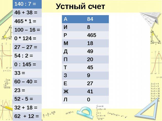 Устный счет 140 : 7 = 46 + 38 = 465 * 1 = 100 – 16 = 0 * 124= 27 – 27 = 54 :...