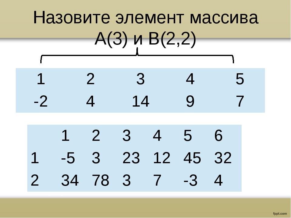 Назовите элемент массива А(3) и В(2,2) 1 2 3 4 5 -2 4 14 9 7 1 2 3 4 5 6 1 -5...