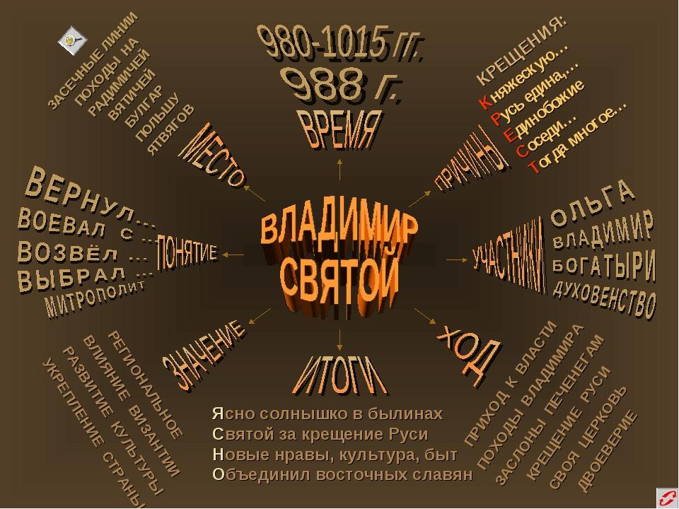КРЕЩЕНИЯ: Княжескую… Русь едина,… Единобожие Соседи… Тогда многое… ПРИХОД К...