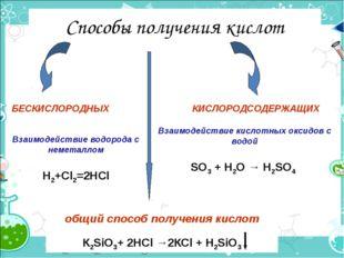 Способы получения кислот БЕСКИСЛОРОДНЫХ КИСЛОРОДСОДЕРЖАЩИХ Взаимодействие вод