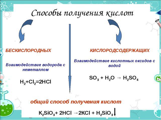 Способы получения кислот БЕСКИСЛОРОДНЫХ КИСЛОРОДСОДЕРЖАЩИХ Взаимодействие вод...