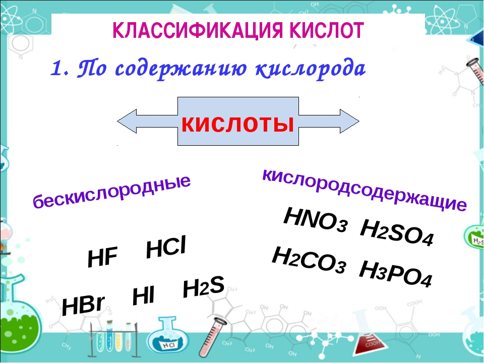 КЛАССИФИКАЦИЯ КИСЛОТ бескислородные HF HCl HBr HI H2S 1. По содержанию кислор...