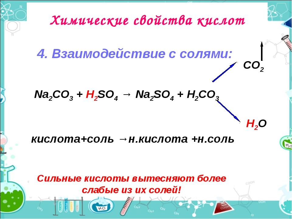 Химические свойства кислот 4. Взаимодействие с солями: Сильные кислоты вытесн...