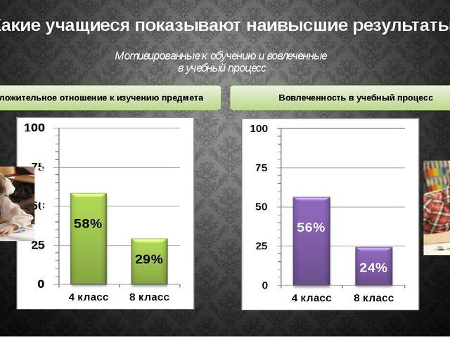 Какие учащиеся показывают наивысшие результаты? Положительное отношение к изу...