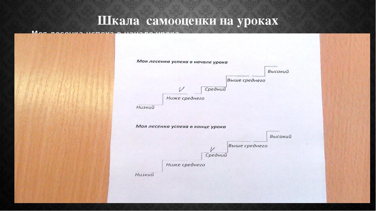 Шкала самооценки на уроках Моя лесенка успеха в начале урока Высокий Выше сре...