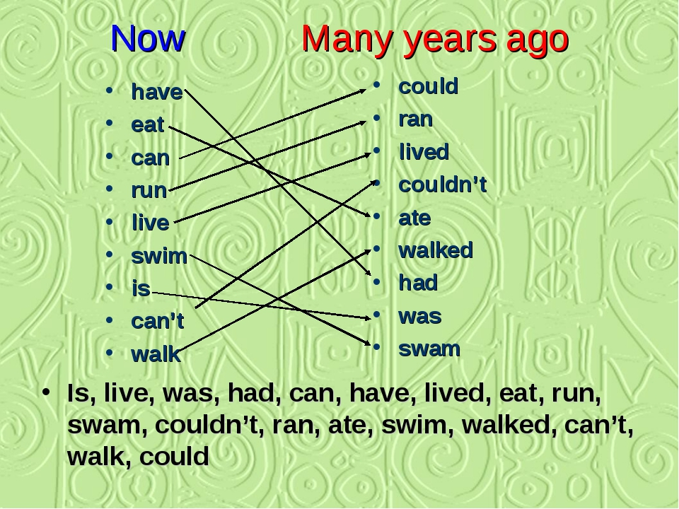 Now Many years ago have eat can run live swim is can't walk could ran lived c...