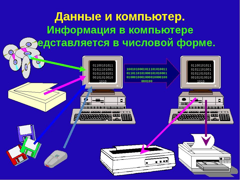 Данные и компьютер. Информация в компьютере представляется в числовой форме....