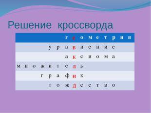 Решение кроссворда г е о м е т р и я у р а в н е н и е а к с и о м а м н о ж