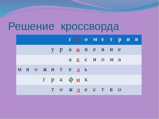 Решение кроссворда г е о м е т р и я у р а в н е н и е а к с и о м а м н о ж...
