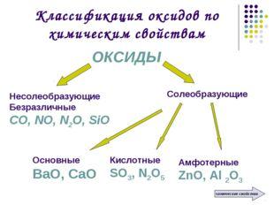 Классификация оксидов по химическим свойствам ОКСИДЫ Несолеобразующие Безразл