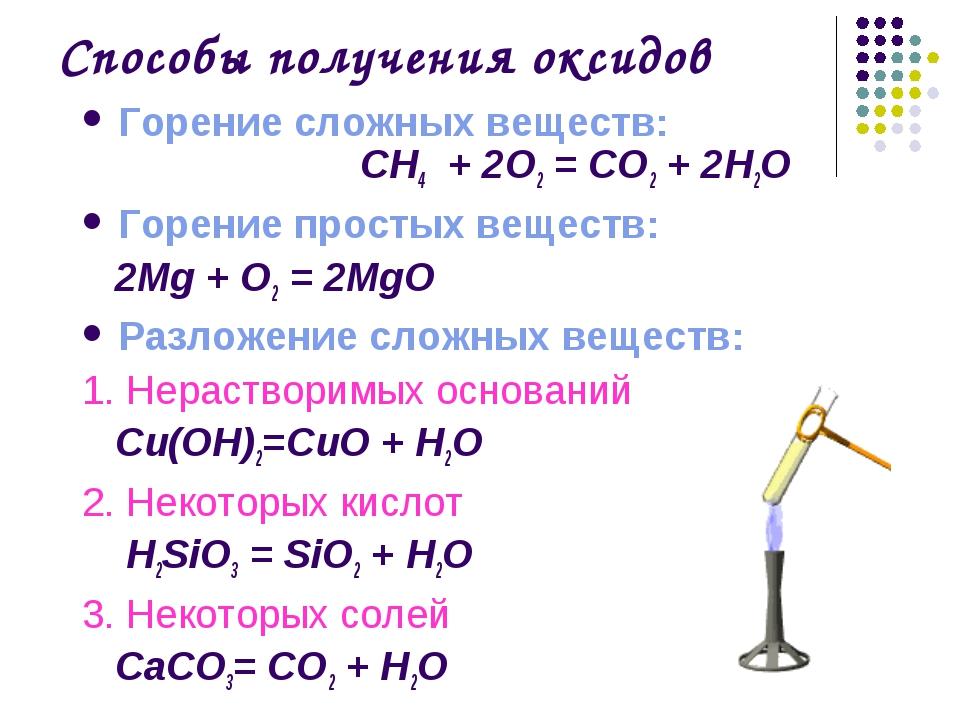 Способы получения оксидов Горение сложных веществ: СН4 + 2О2 = СО2 + 2Н2О Гор...