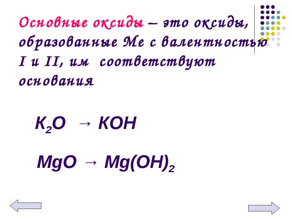 Основные оксиды – это оксиды, образованные Ме с валентностью I и II, им соотв...