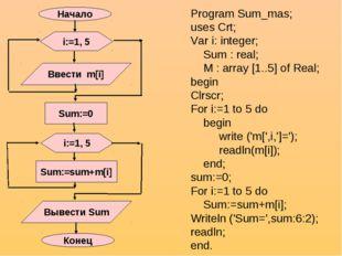 Program Sum_mas; uses Crt; Var i: integer; Sum : real; M : array [1..5] of Re
