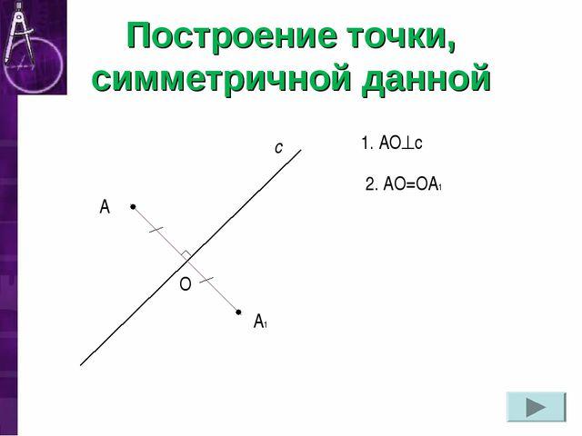 Построение точки, симметричной данной А с А1 1. АОс О 2. АО=ОА1