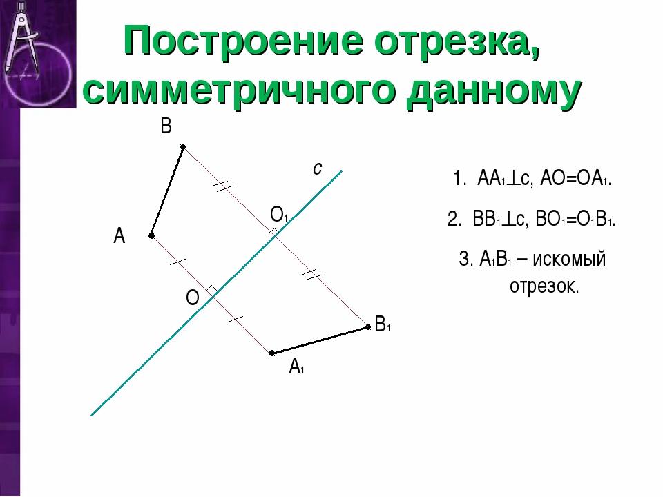 Построение отрезка, симметричного данному А с А1 В В1 O O1 АА1с, АО=ОА1. ВВ1...