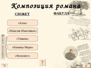 Композиция романа «Максим Максимыч» «Бэла» «Тамань» «Княжна Мери» «Фаталист»