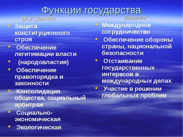 Функции государства Внутренние Защита конституционного строя Обеспечение леги...