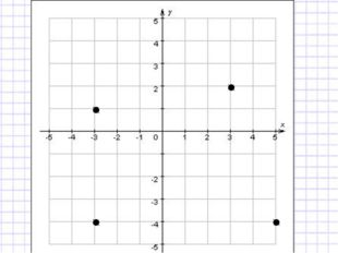 Прямоугольная система координат у х о
