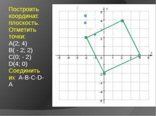 Построить координат. плоскость. Отметить точки: А(2; 4) В( - 2; 2) С(0; - 2)