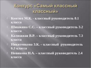 Ковтюх М.К. - классный руководитель 8.1 класса Шишкина С.С. – классный руково