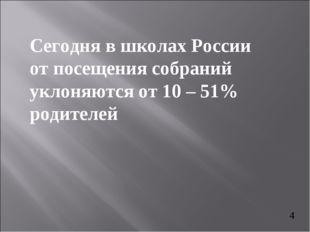 4 Сегодня в школах России от посещения собраний уклоняются от 10 – 51% родите