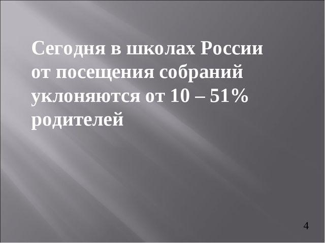 4 Сегодня в школах России от посещения собраний уклоняются от 10 – 51% родите...