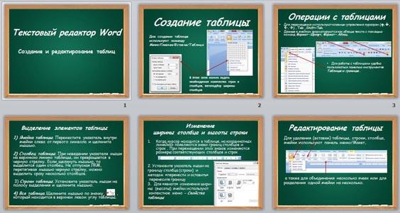 Презентация Создание и редактирование таблиц